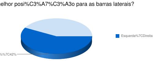 gráfico_de_resultado_da_enquete